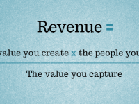 Mastering the value equation